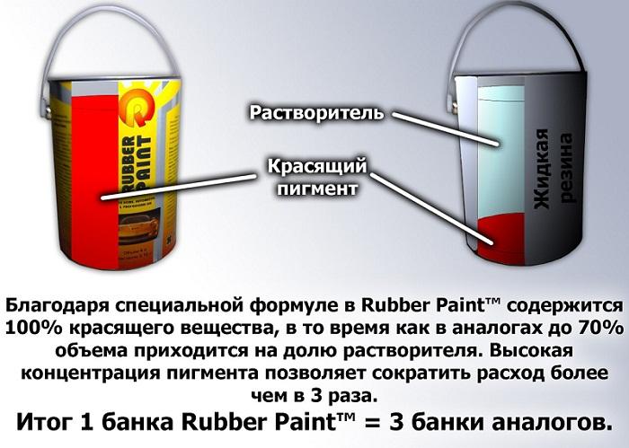 Жидкая резина RubberPaint